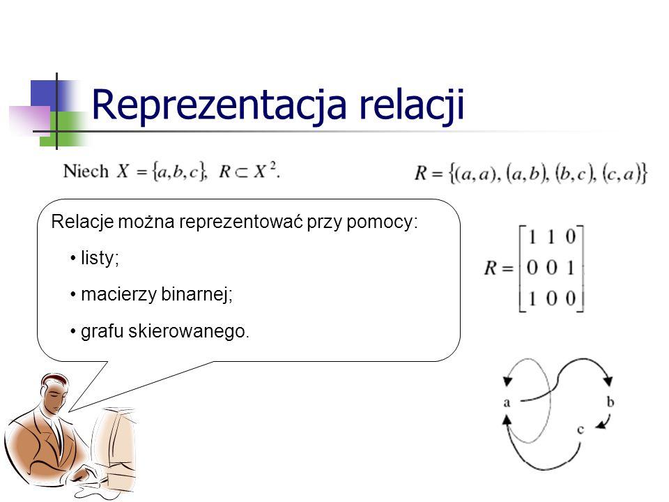 Reprezentacja relacji Relacje można reprezentować przy pomocy: listy; macierzy binarnej; grafu skierowanego.