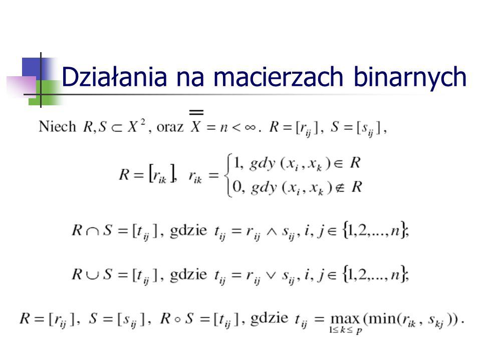 Działania na macierzach binarnych