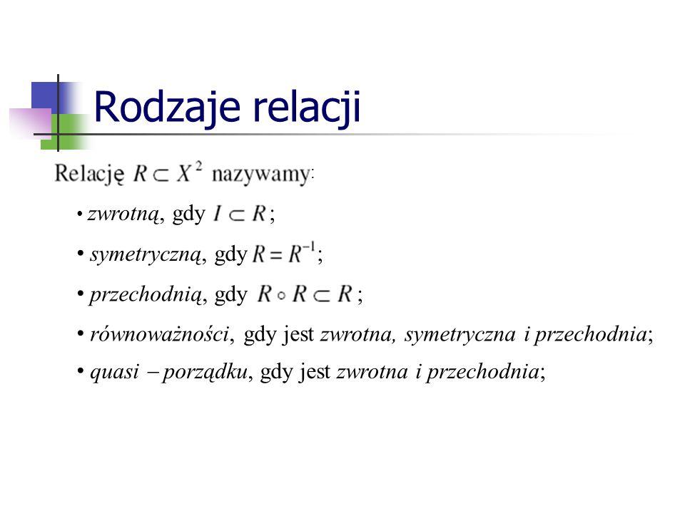 Rodzaje relacji : zwrotną, gdy ; symetryczną, gdy ; przechodnią, gdy ; równoważności, gdy jest zwrotna, symetryczna i przechodnia; quasi porządku, gdy jest zwrotna i przechodnia;