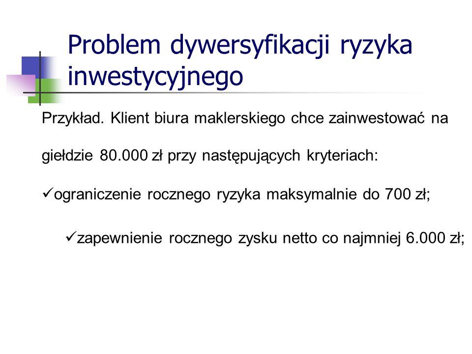Problem dywersyfikacji ryzyka inwestycyjnego Przykład.