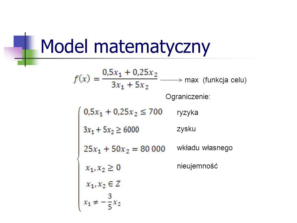 Model matematyczny max(funkcja celu) ryzyka Ograniczenie: zysku wkładu własnego nieujemność
