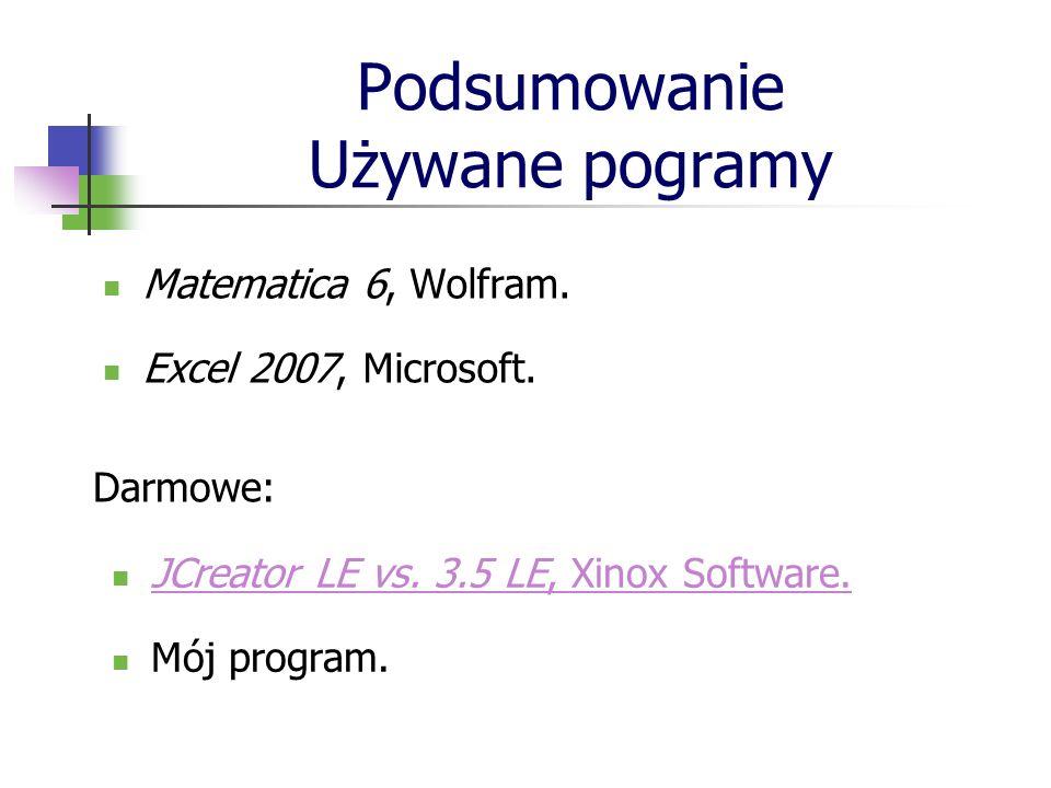 Podsumowanie Używane pogramy Matematica 6, Wolfram.