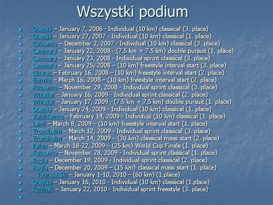 Wszystki podium Otepää – January 7, 2006 - Individual (10 km) classical (3. place) Otepää – January 7, 2006 - Individual (10 km) classical (3. place)
