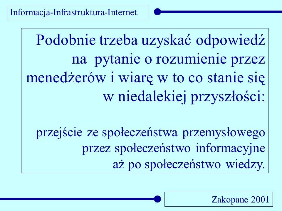 Informacja-Infrastruktura-Internet. Zakopane 2001 Podobnie trzeba uzyskać odpowiedź na pytanie o rozumienie przez menedżerów i wiarę w to co stanie si