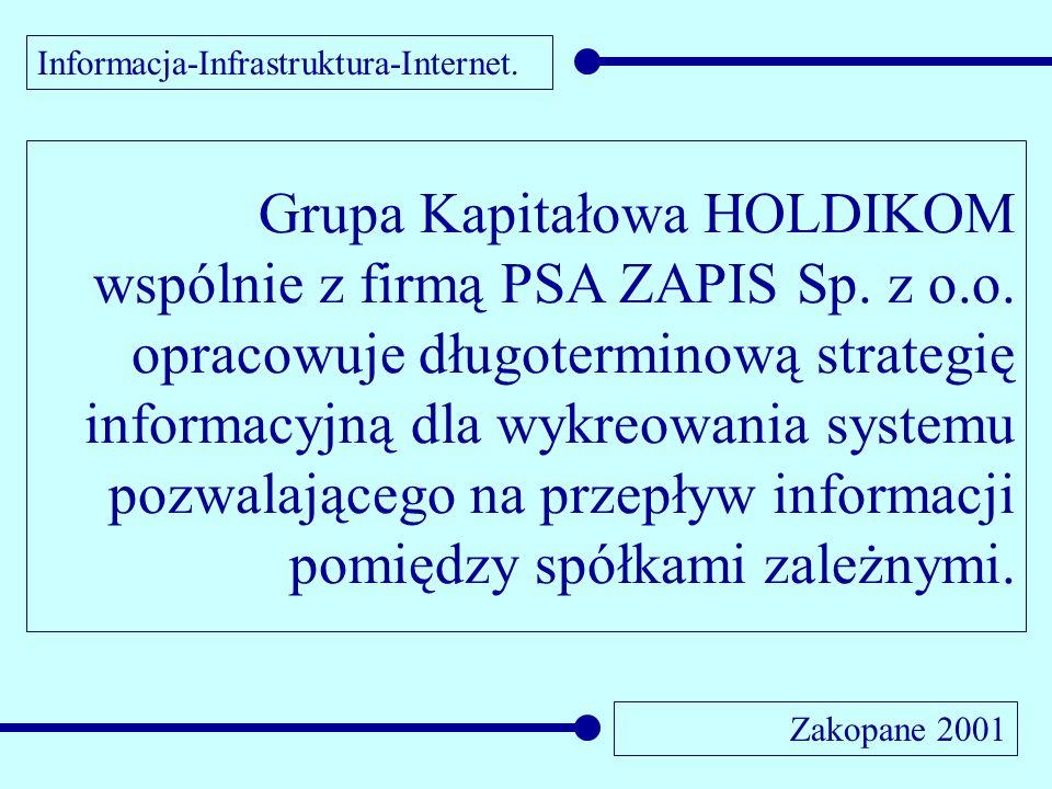 Informacja-Infrastruktura-Internet. Zakopane 2001 Grupa Kapitałowa HOLDIKOM wspólnie z firmą PSA ZAPIS Sp. z o.o. opracowuje długoterminową strategię