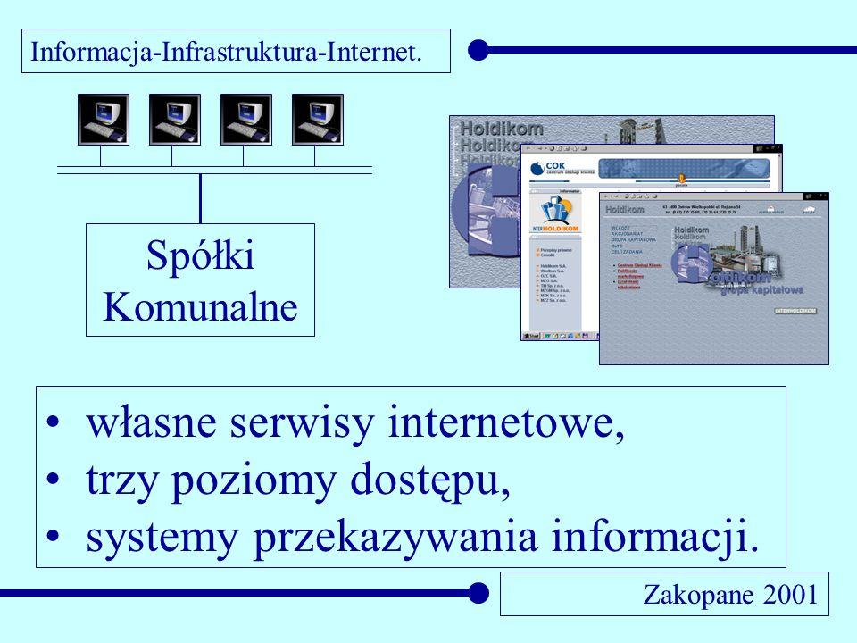 Informacja-Infrastruktura-Internet. Zakopane 2001 Spółki Komunalne własne serwisy internetowe, trzy poziomy dostępu, systemy przekazywania informacji.