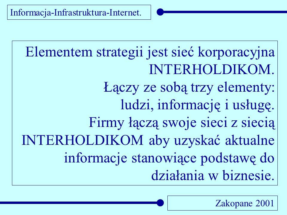 Informacja-Infrastruktura-Internet. Zakopane 2001 Elementem strategii jest sieć korporacyjna INTERHOLDIKOM. Łączy ze sobą trzy elementy: ludzi, inform
