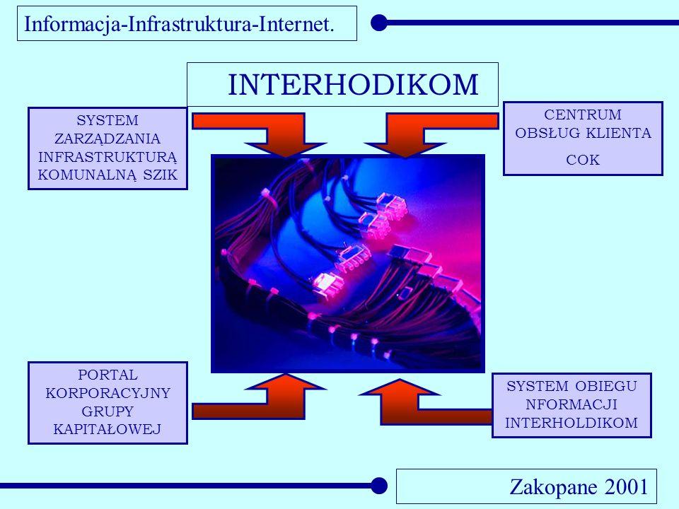 Informacja-Infrastruktura-Internet. Zakopane 2001 INTERHODIKOM SYSTEM ZARZĄDZANIA INFRASTRUKTURĄ KOMUNALNĄ SZIK CENTRUM OBSŁUG KLIENTA COK PORTAL KORP