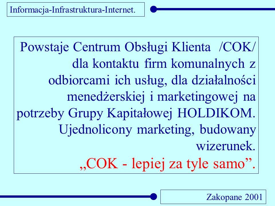 Informacja-Infrastruktura-Internet. Zakopane 2001 Powstaje Centrum Obsługi Klienta /COK/ dla kontaktu firm komunalnych z odbiorcami ich usług, dla dzi