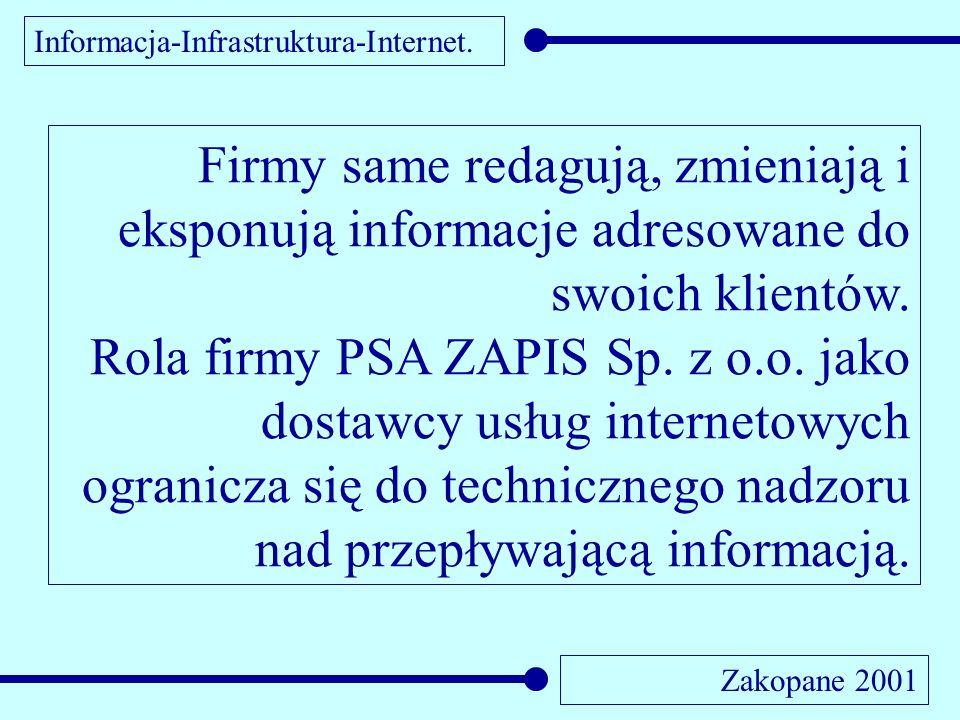 Informacja-Infrastruktura-Internet. Zakopane 2001 Firmy same redagują, zmieniają i eksponują informacje adresowane do swoich klientów. Rola firmy PSA