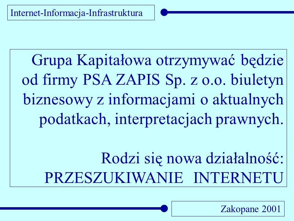 Internet-Informacja-Infrastruktura Zakopane 2001 Grupa Kapitałowa otrzymywać będzie od firmy PSA ZAPIS Sp. z o.o. biuletyn biznesowy z informacjami o