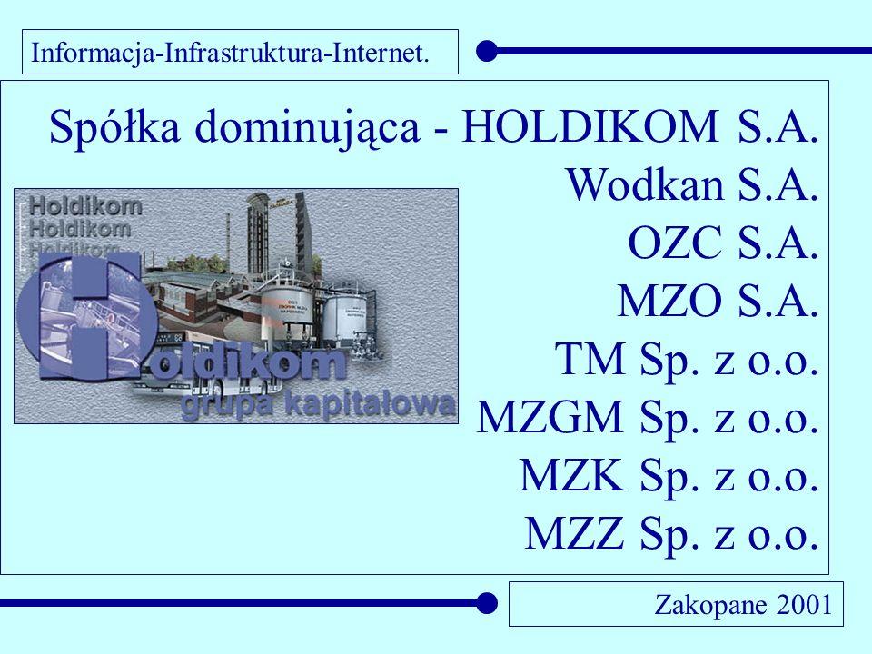 Informacja-Infrastruktura-Internet. Zakopane 2001 Spółka dominująca - HOLDIKOM S.A. Wodkan S.A. OZC S.A. MZO S.A. TM Sp. z o.o. MZGM Sp. z o.o. MZK Sp