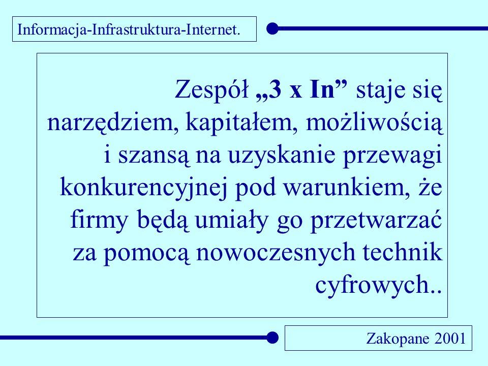 Informacja-Infrastruktura-Internet. Zakopane 2001 Zespół 3 x In staje się narzędziem, kapitałem, możliwością i szansą na uzyskanie przewagi konkurency