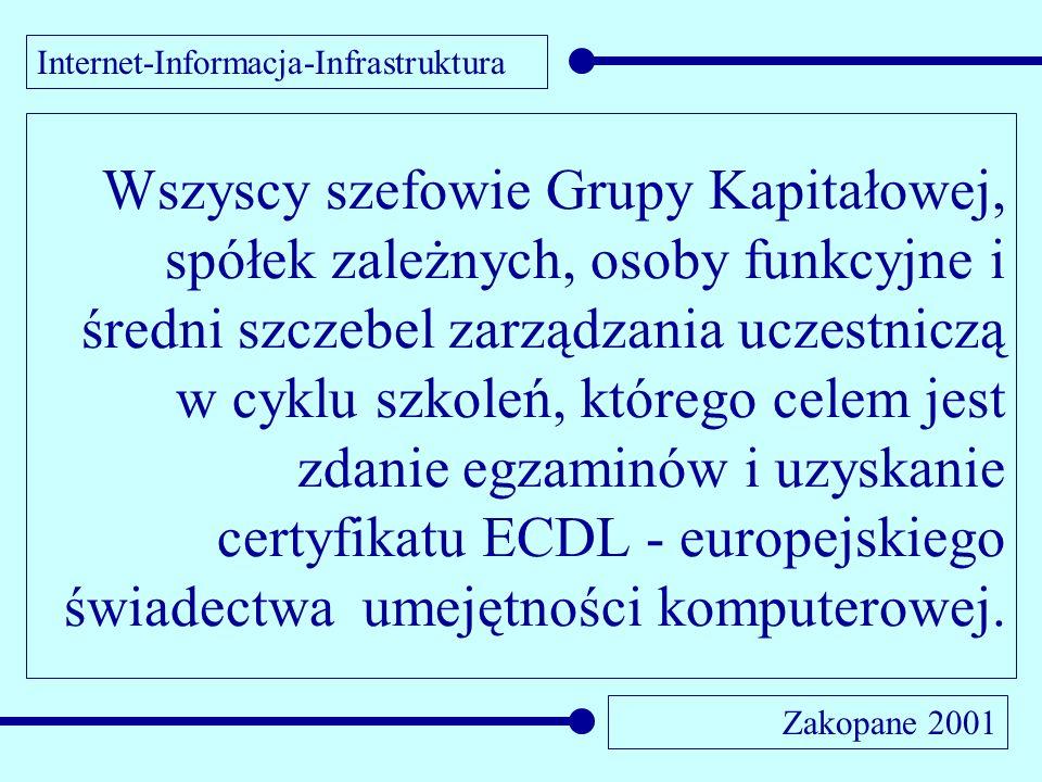 Internet-Informacja-Infrastruktura Zakopane 2001 Wszyscy szefowie Grupy Kapitałowej, spółek zależnych, osoby funkcyjne i średni szczebel zarządzania u
