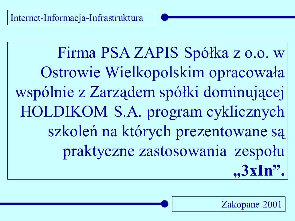 Internet-Informacja-Infrastruktura Zakopane 2001 Firma PSA ZAPIS Spółka z o.o. w Ostrowie Wielkopolskim opracowała wspólnie z Zarządem spółki dominują
