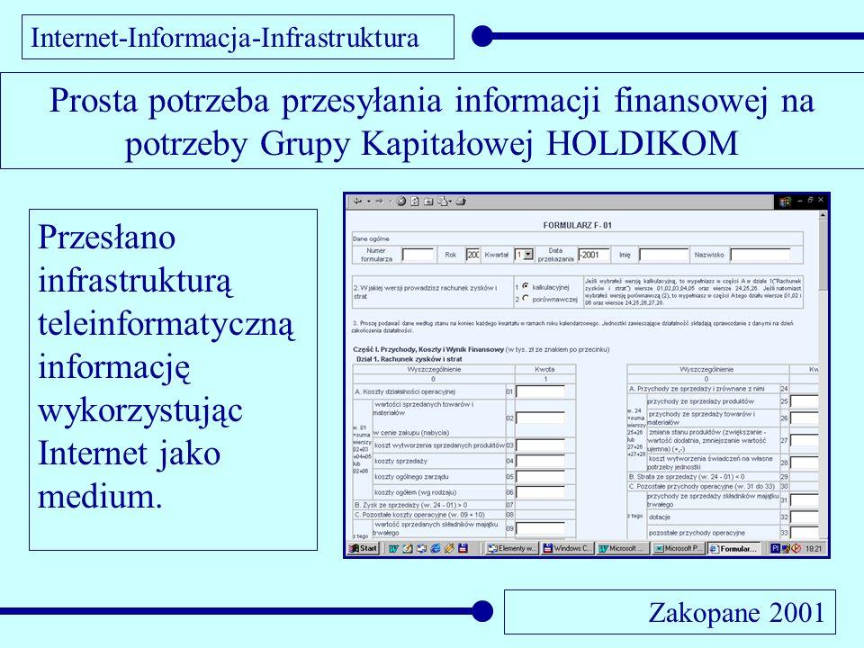 Internet-Informacja-Infrastruktura Zakopane 2001 Prosta potrzeba przesyłania informacji finansowej na potrzeby Grupy Kapitałowej HOLDIKOM Przesłano infrastrukturą teleinformatyczną informację wykorzystując Internet jako medium.