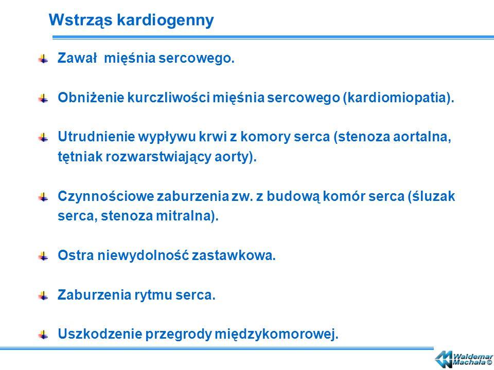 Patofizjologia: Nieprawidłowa i zbyt mała czynność serca jako pompy.