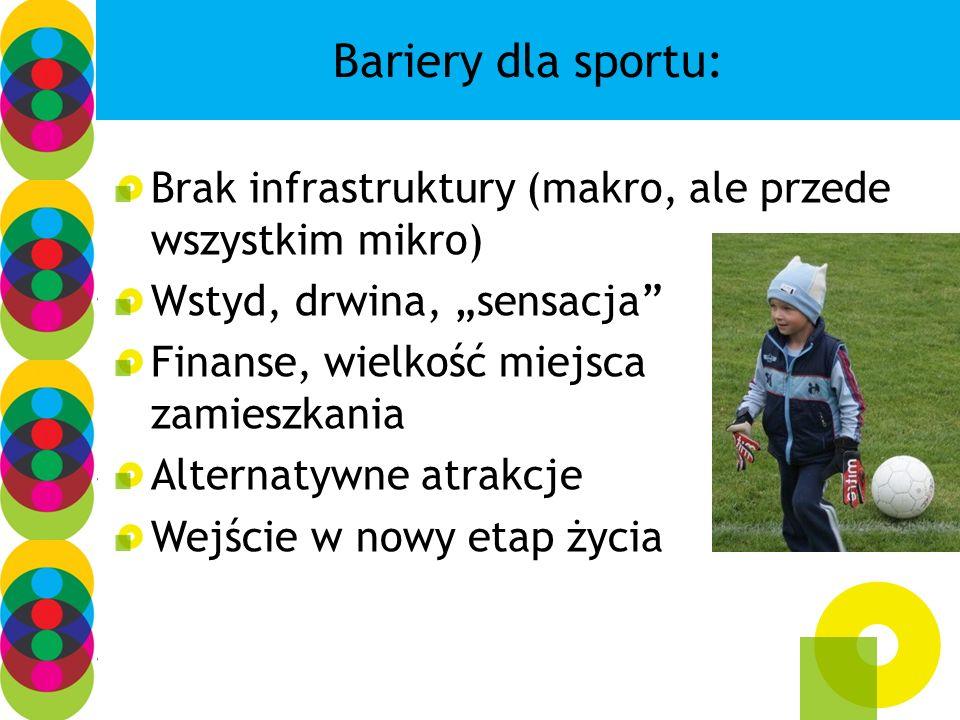 Bariery dla sportu: Brak infrastruktury (makro, ale przede wszystkim mikro) Wstyd, drwina, sensacja Finanse, wielkość miejsca zamieszkania Alternatywn