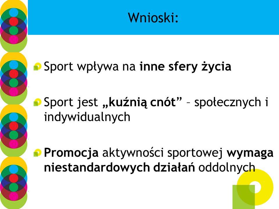Wnioski: Sport wpływa na inne sfery życia Sport jest kuźnią cnót – społecznych i indywidualnych Promocja aktywności sportowej wymaga niestandardowych