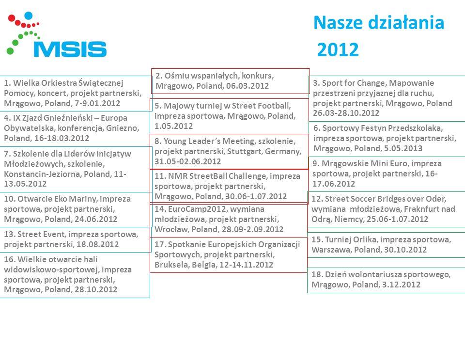 Nasze działania 2012 1.