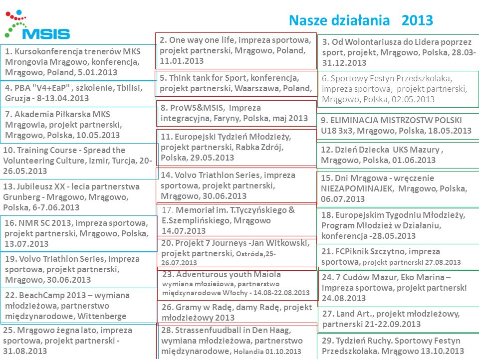 Nasze działania2013 1.