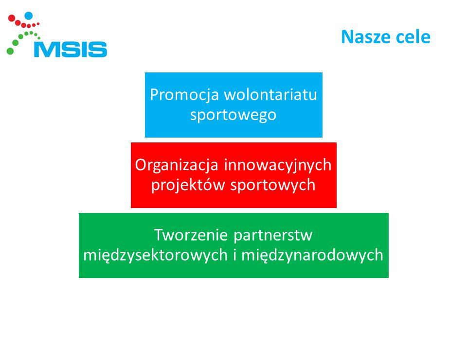 Promocja wolontariatu sportowego Organizacja innowacyjnych projektów sportowych Tworzenie partnerstw międzysektorowych i międzynarodowych Nasze cele