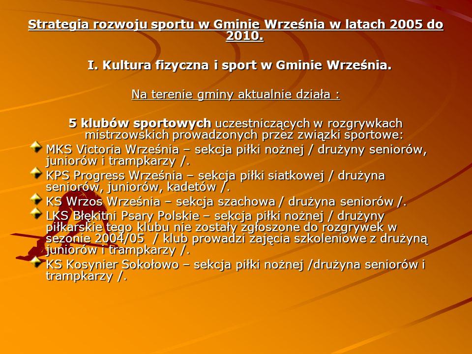 Strategia rozwoju sportu w Gminie Września w latach 2005 do 2010. I. Kultura fizyczna i sport w Gminie Września. I. Kultura fizyczna i sport w Gminie