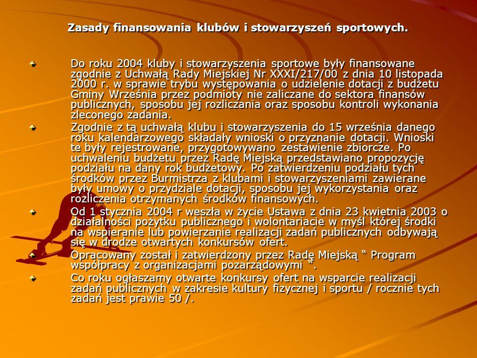 Zasady finansowania klubów i stowarzyszeń sportowych.