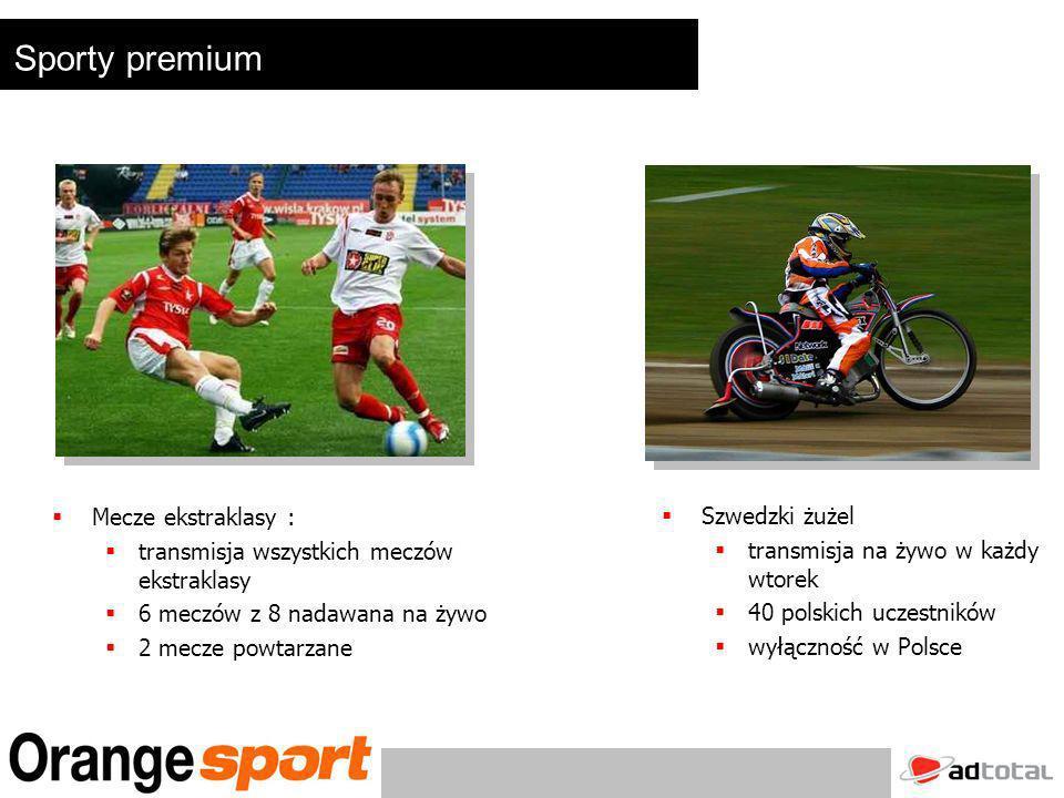 Mecze ekstraklasy : transmisja wszystkich meczów ekstraklasy 6 meczów z 8 nadawana na żywo 2 mecze powtarzane Szwedzki żużel transmisja na żywo w każdy wtorek 40 polskich uczestników wyłączność w Polsce Sporty premium