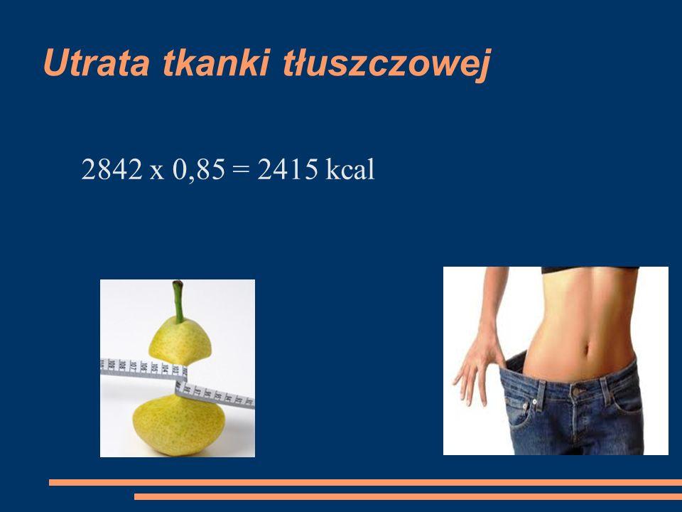 Utrata tkanki tłuszczowej 2842 x 0,85 = 2415 kcal