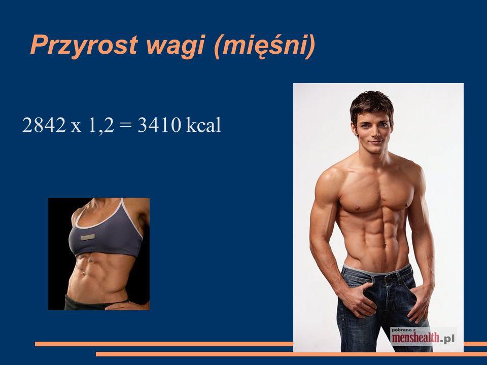 Ile białka? Spożycie białka: 1,4 – 1,8 g/kg m.c Przykład: 65 x 1,6 = 104 g
