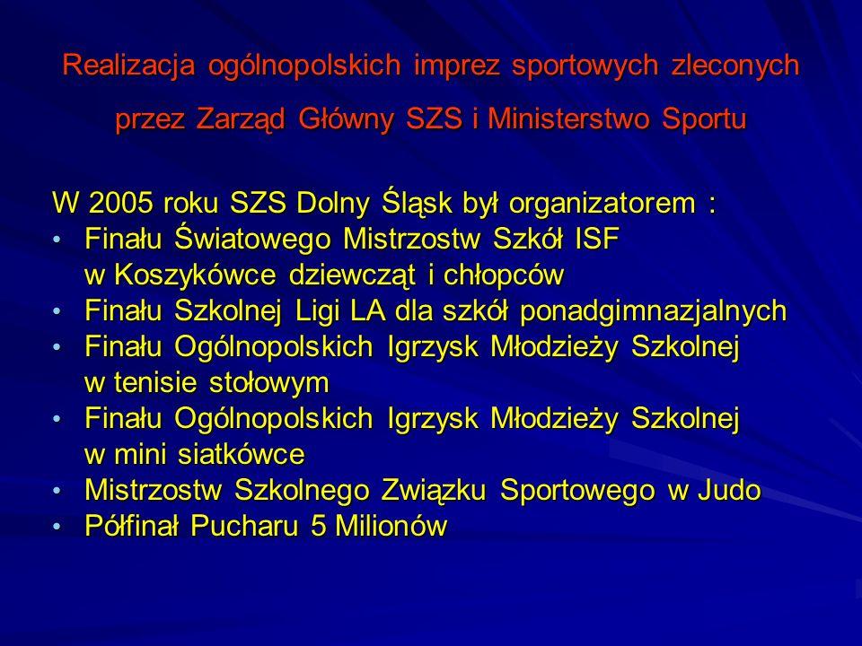 Realizacja ogólnopolskich imprez sportowych zleconych przez Zarząd Główny SZS i Ministerstwo Sportu W 2005 roku SZS Dolny Śląsk był organizatorem : Fi