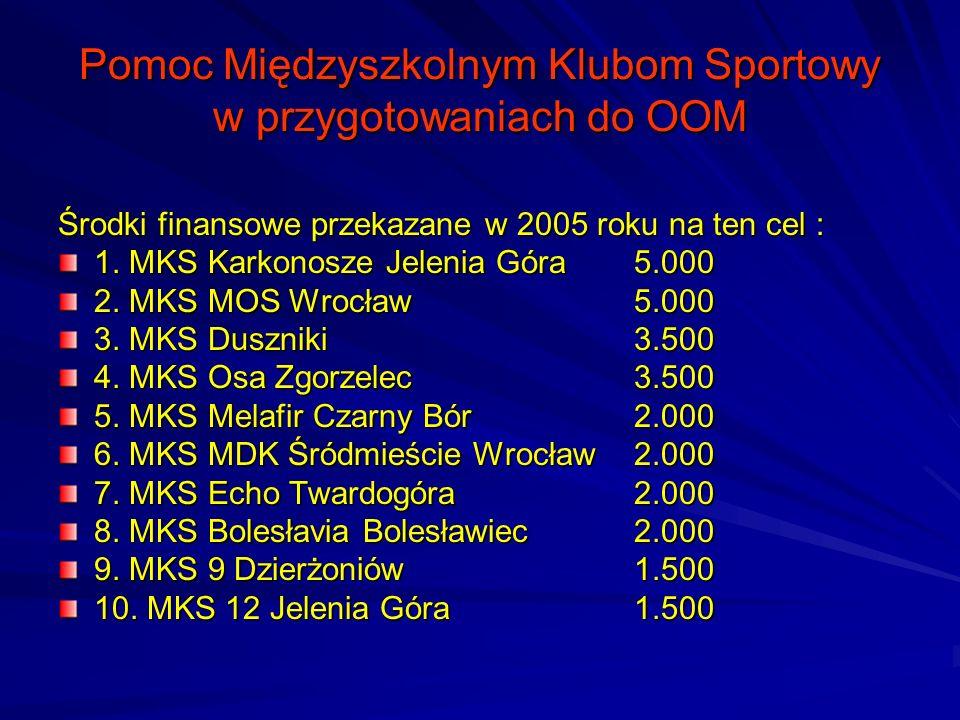 Pomoc Międzyszkolnym Klubom Sportowy w przygotowaniach do OOM Środki finansowe przekazane w 2005 roku na ten cel : 1. MKS Karkonosze Jelenia Góra 5.00