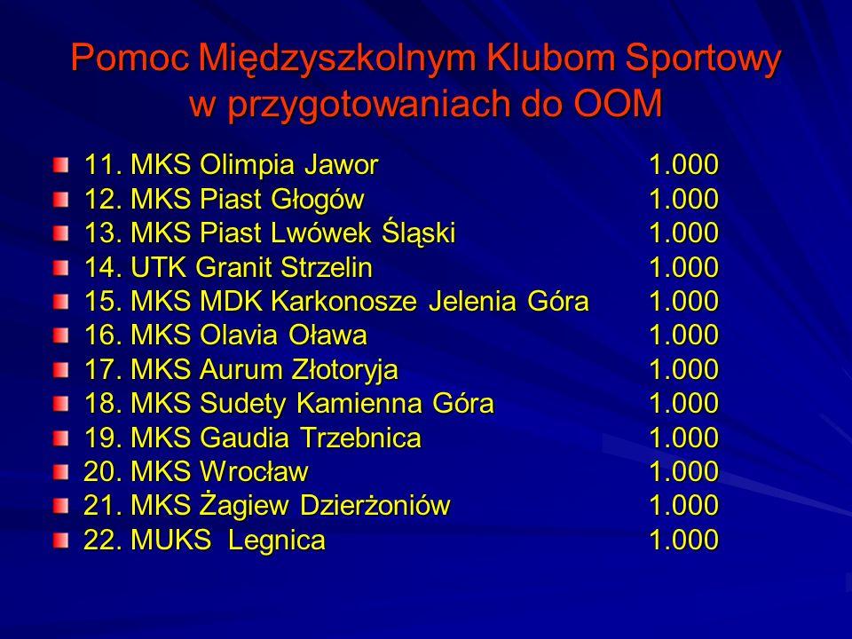 Pomoc Międzyszkolnym Klubom Sportowy w przygotowaniach do OOM 11. MKS Olimpia Jawor1.000 12. MKS Piast Głogów1.000 13. MKS Piast Lwówek Śląski1.000 14