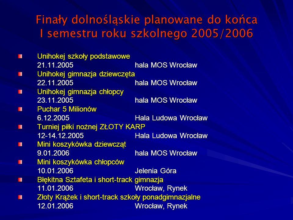 Finały dolnośląskie planowane do końca I semestru roku szkolnego 2005/2006 Unihokej szkoły podstawowe 21.11.2005hala MOS Wrocław Unihokej gimnazja dzi