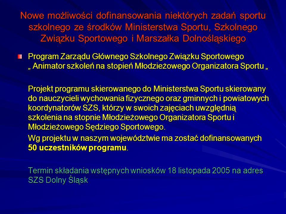 Nowe możliwości dofinansowania niektórych zadań sportu szkolnego ze środków Ministerstwa Sportu, Szkolnego Związku Sportowego i Marszałka Dolnośląskie