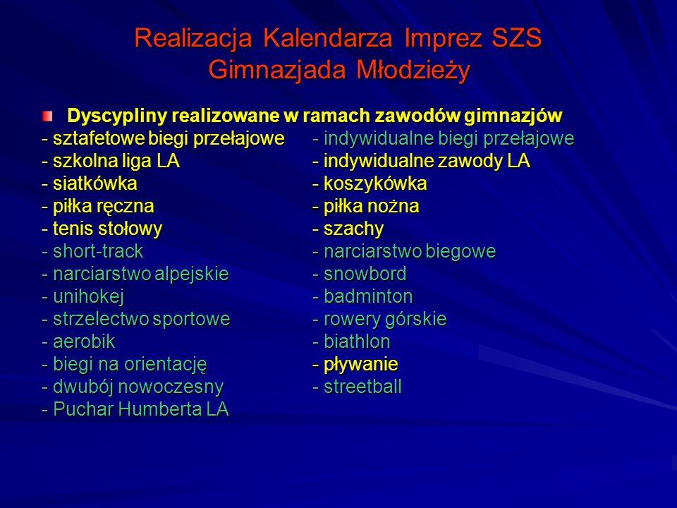Prowadzenie strony internetowej SZS Do czerwca 2005 roku SZS Dolny Śląsk prowadził stronę ogólnopolską Szkolnego Związku Sportowego www.szs.pl www.szs.pl Od początku roku szkolnego 2005/2006 prowadzimy stronę tylko naszego stowarzyszenia www.dolnoslaski.szs.pl www.dolnoslaski.szs.pl Zapraszamy do zamieszczenia wiadomości o działaniach w sporcie szkolnym na Waszym terenie