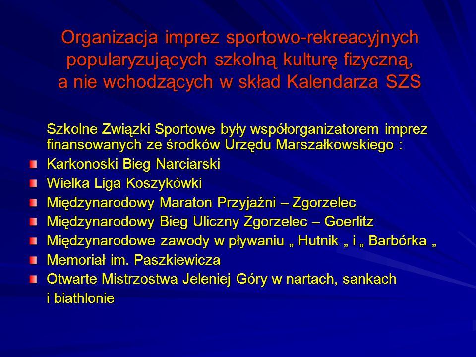 Organizacja imprez sportowo-rekreacyjnych popularyzujących szkolną kulturę fizyczną, a nie wchodzących w skład Kalendarza SZS Szkolne Związki Sportowe