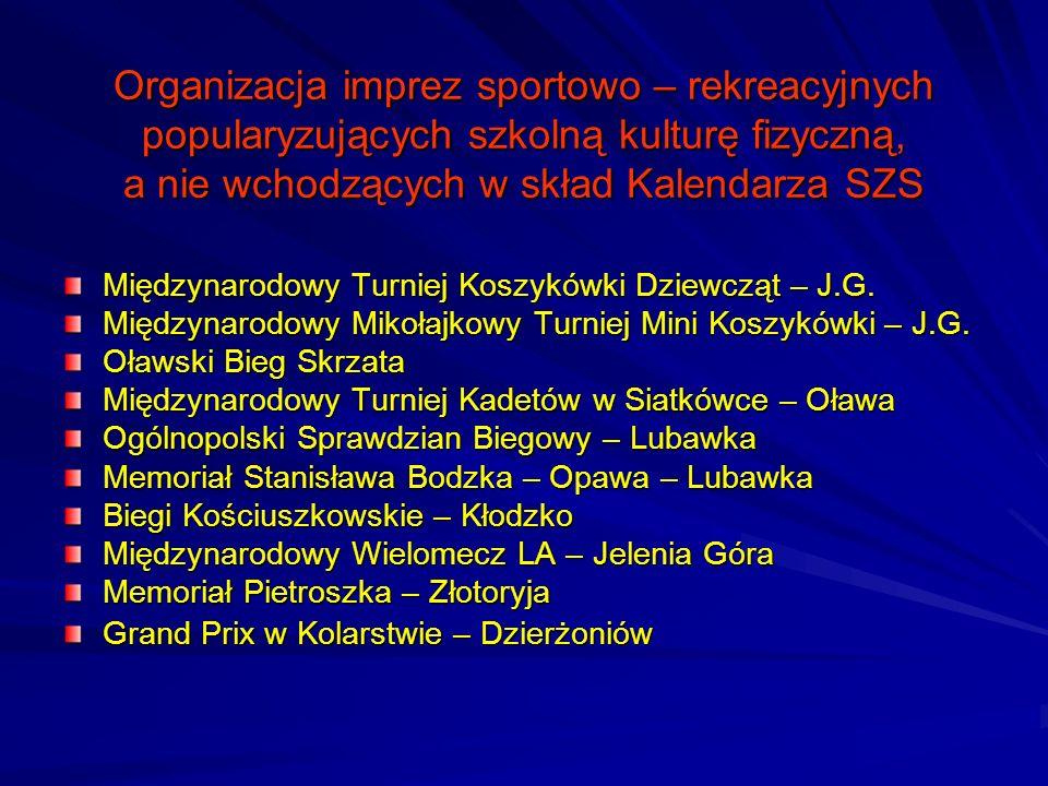 Organizacja imprez sportowo – rekreacyjnych popularyzujących szkolną kulturę fizyczną, a nie wchodzących w skład Kalendarza SZS Międzynarodowy Turniej