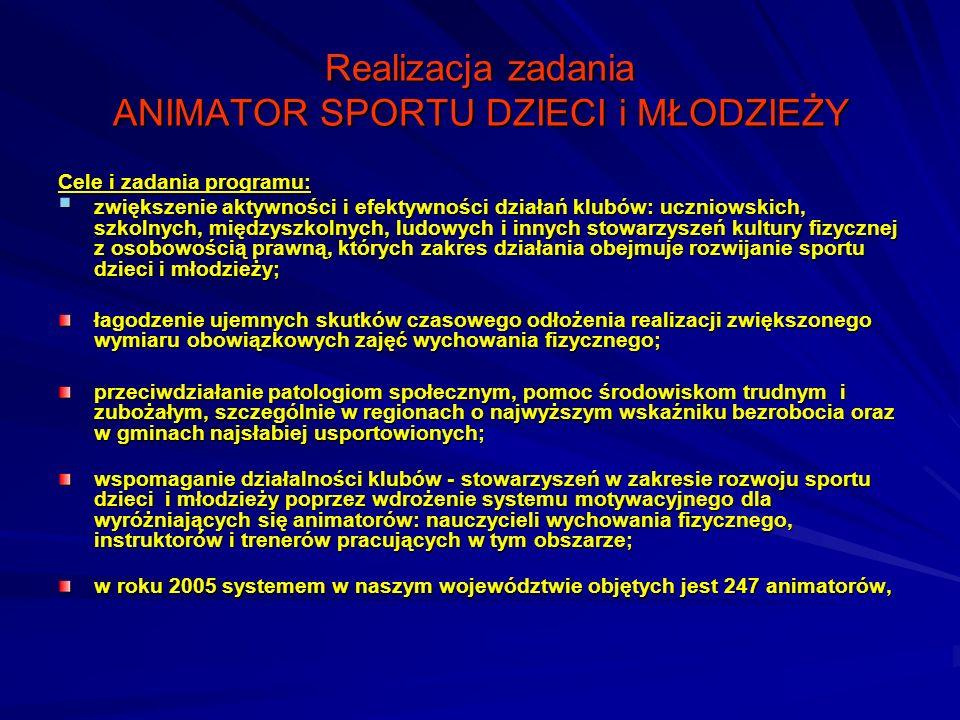 Nowe możliwości dofinansowania niektórych zadań sportu szkolnego ze środków Ministerstwa Sportu, Szkolnego Związku Sportowego i Marszałka Dolnośląskiego Dzięki zwiększeniu nakładów na kulturę fizyczną i sport w projekcie budżetu Urzędu Marszałkowskiego na rok 2006 zaistniały możliwości dofinansowania imprez sportowo – rekreacyjnych o szczeblu ponadpowiatowym Priorytet przy rozpatrywaniu wniosków będą miały imprezy o zasięgu międzynarodowym i ogólnopolskim, imprezy cykliczne organizowane od wielu lat i imprezy rozszerzające ofertę naszego województwa o nowe dyscypliny.
