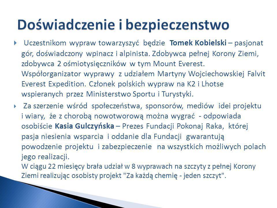 Uczestnikom wypraw towarzyszyć będzie Tomek Kobielski – pasjonat gór, doświadczony wpinacz i alpinista.