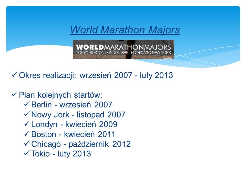 World Marathon Majors Okres realizacji: wrzesień 2007 - luty 2013 Plan kolejnych startów: Berlin - wrzesień 2007 Nowy Jork - listopad 2007 Londyn - kwiecień 2009 Boston - kwiecień 2011 Chicago - październik 2012 Tokio - luty 2013