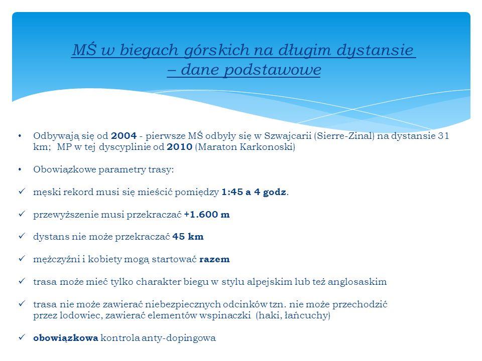 MŚ w biegach górskich na długim dystansie – dane podstawowe Odbywają się od 2004 - pierwsze MŚ odbyły się w Szwajcarii (Sierre-Zinal) na dystansie 31 km; MP w tej dyscyplinie od 2010 (Maraton Karkonoski) Obowiązkowe parametry trasy: męski rekord musi się mieścić pomiędzy 1:45 a 4 godz.