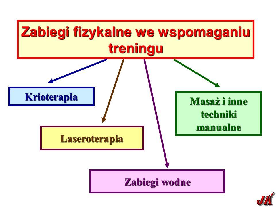 Zabiegi fizykalne we wspomaganiu treningu Krioterapia Laseroterapia Zabiegi wodne Masaż i inne techniki manualne