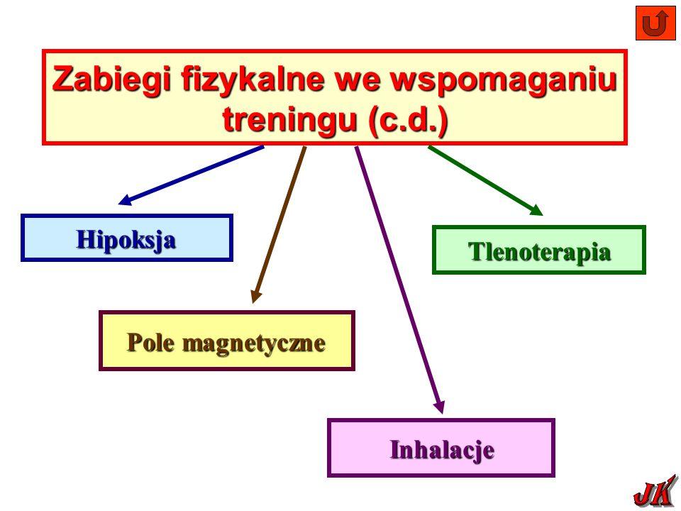 Zabiegi fizykalne we wspomaganiu treningu (c.d.) Hipoksja Pole magnetyczne Inhalacje Tlenoterapia