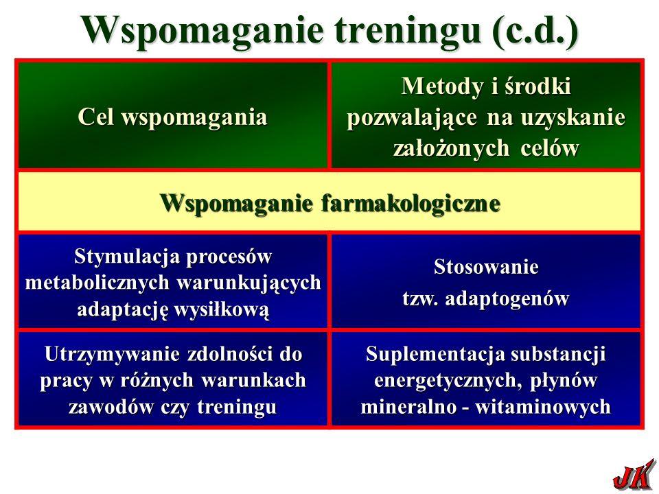 Wspomaganie treningu (c.d.) Cel wspomagania Metody i środki pozwalające na uzyskanie założonych celów Wspomaganie farmakologiczne Stymulacja procesów metabolicznych warunkujących adaptację wysiłkową Stosowanie tzw.