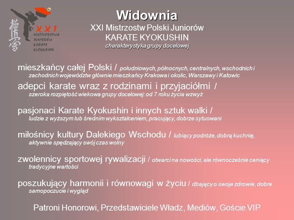 Wspierając XXI Mistrzostwa Polski Juniorów Karate Kyokushin można zyskać Korzyści natychmiastowe - - dotarcie z reklamą do tysięcznej widowni podczas 2 dni trwania zawodów - - doskonale widoczna ekspozycja symboliki wizualnej Firmy: logotypu, wizerunku oferowanego produktu - podczas zawodów i na plakatach, biletach, folderach, ulotkach - - bezpośredni kontakt z potencjalnymi klientami i przekazanie im kluczowych informacji n/t Firmy i produktu - - budowanie pozytywnych skojarzeń z Firmą i jej produktem w świadomości odbiorców - - bazując na emocjach towarzyszących zawodom, zwiększenie rozpoznawalności Firmy i oferowanego produktu - - Firma / produkt zaistnieje w mediach: relacje, transmisja z Mistrzostw, plakaty, foldery, ulotki - - pozycjonowanie Firmy na tle konkurencji Korzyści długofalowe zbudowanie wizerunku Firmy jako Odpowiedzialnej Społecznie i zaangażowanej (działania CSR) stworzenie wizerunku Firmy jako dynamicznej, skutecznej, podejmującej wyzwania, ale równocześnie Firmy godnej zaufania i opartej na solidnych podstawach przeniesienie wizerunku sportowców i karate Kyokushin na wizerunek Firmy i produktu połączenie sukcesu sportowego z Firmą i produktem, co stanie się podstawą emocjonalnej części wizerunku wsparcie działań sprzedażowych i wszelkich programów lojalnościowych wykorzystanie eventu sportowego jako skutecznej formy komunikacji