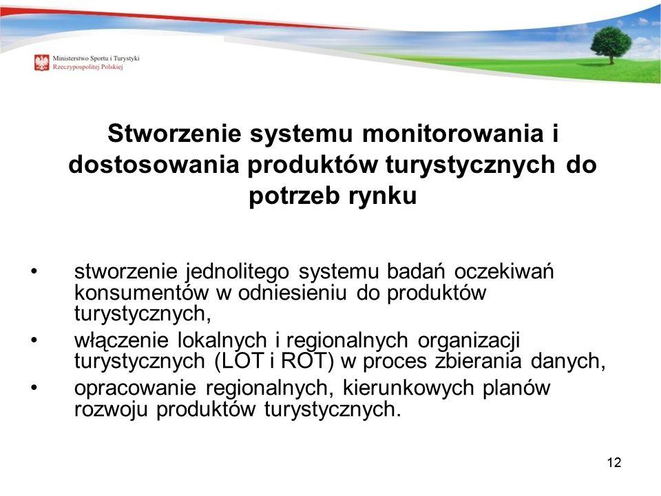 12 Stworzenie systemu monitorowania i dostosowania produktów turystycznych do potrzeb rynku stworzenie jednolitego systemu badań oczekiwań konsumentów