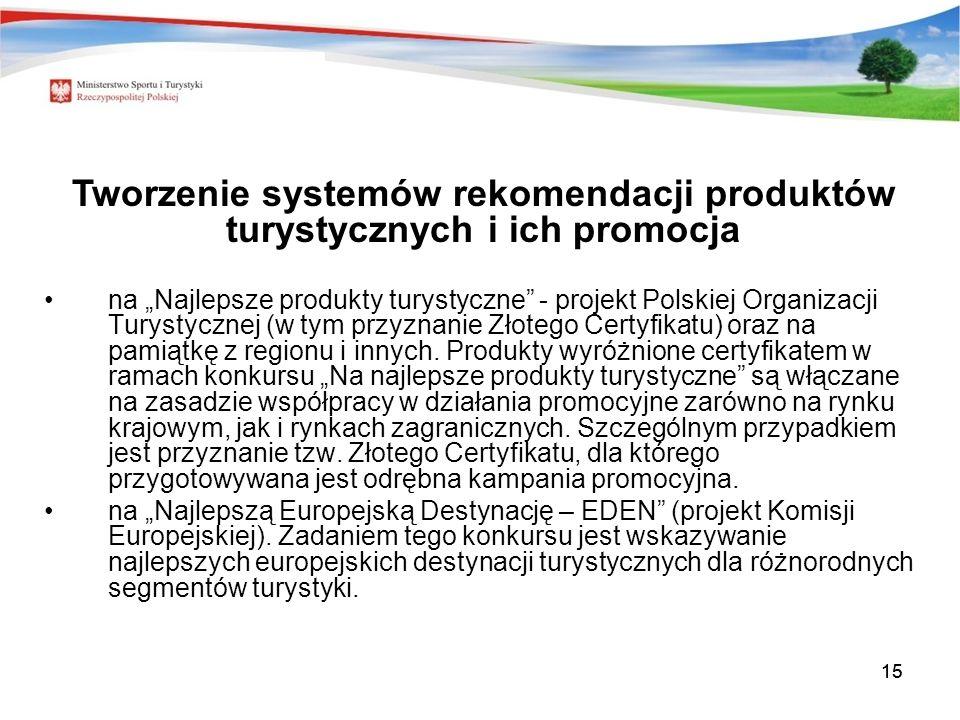 15 Tworzenie systemów rekomendacji produktów turystycznych i ich promocja na Najlepsze produkty turystyczne - projekt Polskiej Organizacji Turystycznej (w tym przyznanie Złotego Certyfikatu) oraz na pamiątkę z regionu i innych.