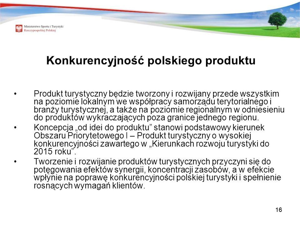 16 Konkurencyjność polskiego produktu Produkt turystyczny będzie tworzony i rozwijany przede wszystkim na poziomie lokalnym we współpracy samorządu terytorialnego i branży turystycznej, a także na poziomie regionalnym w odniesieniu do produktów wykraczających poza granice jednego regionu.
